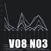 Visualizar v. 8 n. 3 (2017): Revisões sistemáticas da literatura: parte I